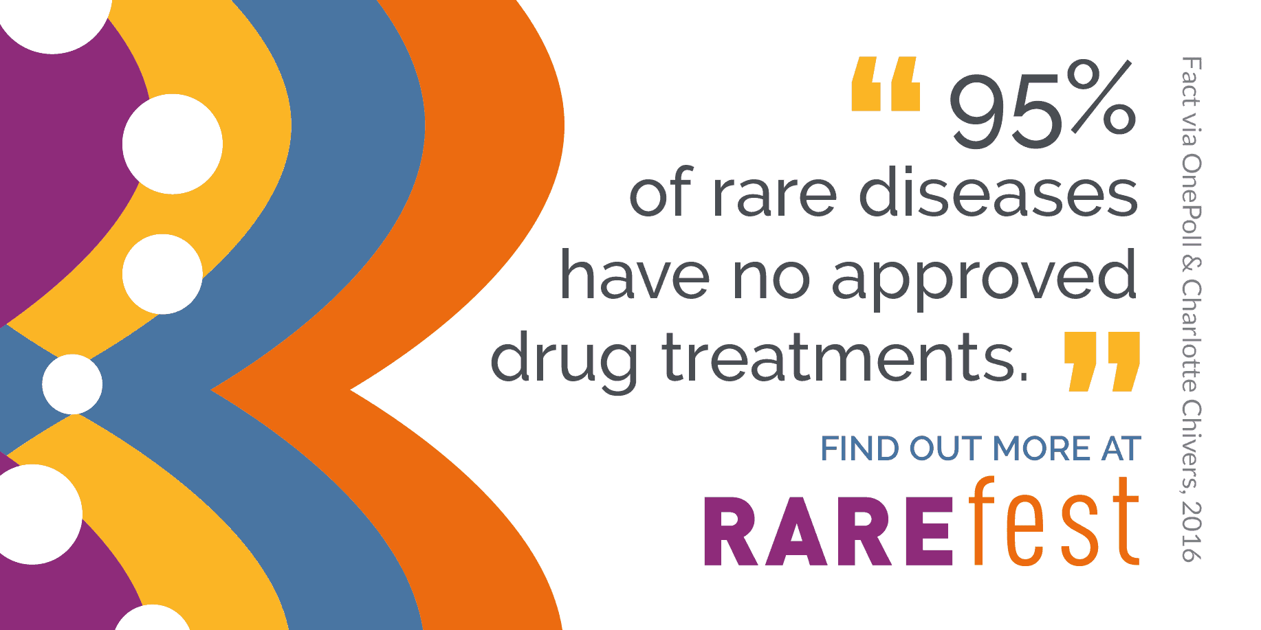 Graphic containing a fact about rare diseases